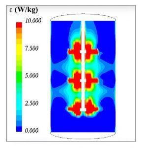 Energy_in_bioreactor