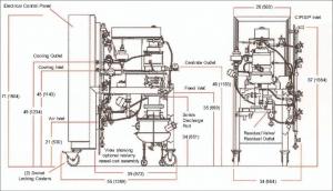 Powerfuge P6 scheme