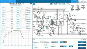 C-BIO2_profile_controller